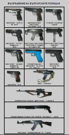 С какво стрелят в МВР