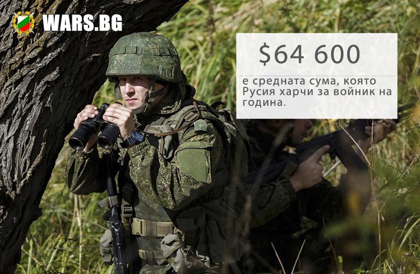 Армия Николай Цонев
