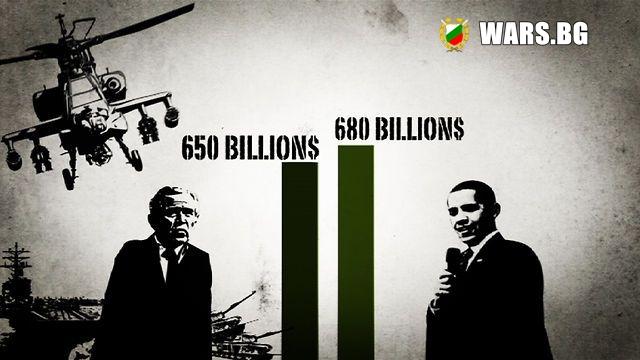Как войните хранят американската икономика