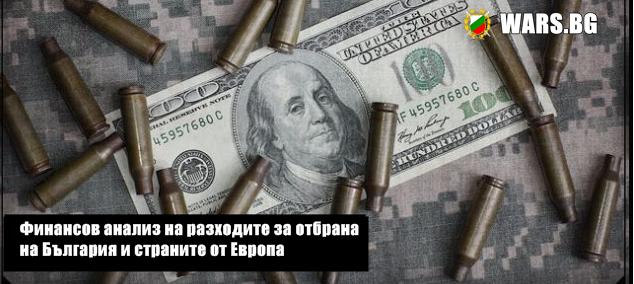 Финансов анализ на разходите за отбрана на България и страните от Европа