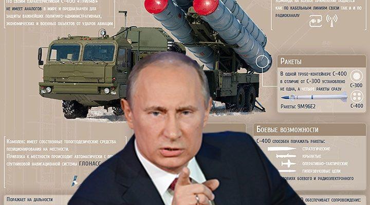 Владимир Путин: Обемът на оръжейния износ през 2017 г. надхвърля 15 млрд. долара